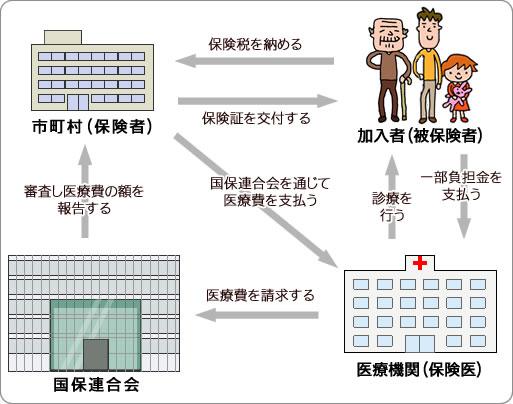 zu_kokuhotoha